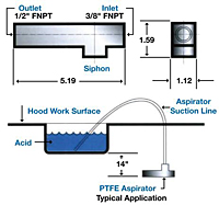 PTFE Aspirators - Schematic