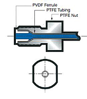 Mini Fittings - Schematic