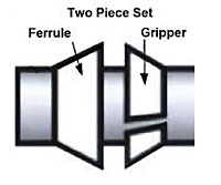 Ferrule Gripper Spare Part - Schematic