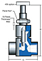 Metering Valves - Schematic